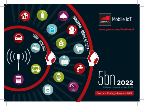New GSMA Report Predicts Chinese IoT Market Will Exceed One Billion Connections by 2020, Underpinned ...