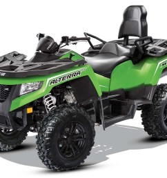arctic cat introduces first round of 2017 atv and rov models full size  [ 1325 x 884 Pixel ]