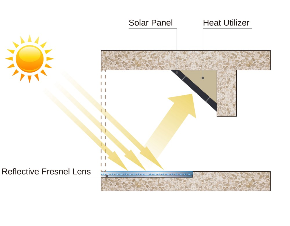 medium resolution of ltd announces bolysolar patio a technology for solar energy reception from patios windows business wire