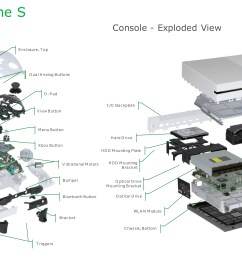 ihs markit teardown analysis microsoft s xbox one s brings significant value gains with minimal commercial pain business wire [ 8540 x 4167 Pixel ]