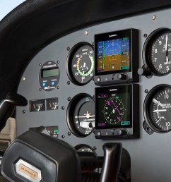 garmin introduces the g5 electronic flight instrument as a dg hsi in certificated aircraft business wire [ 2913 x 2222 Pixel ]