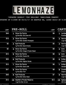 Lemonhaze reports wa retail marijuana sales spike on business wire also rh businesswire