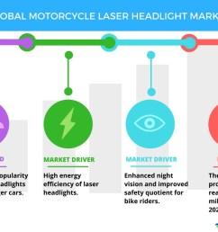 bmw laser headlight wiring  [ 1056 x 816 Pixel ]