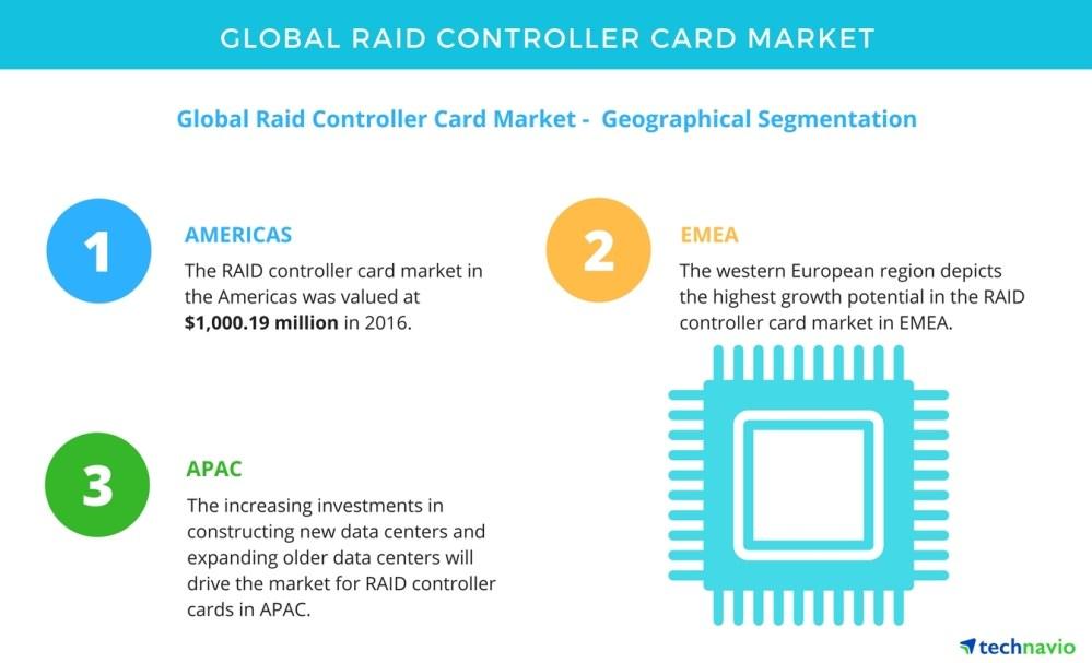 medium resolution of raid 5 wiring diagram wiring library raid levels diagram raid 5 wiring diagram
