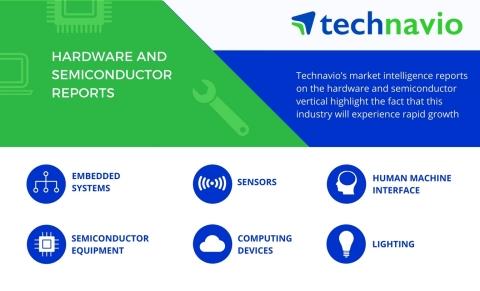 Global Oscillator Market U2013 Trends, Drivers, Challenges, And Vendor Analysis  Through 2021   Technavio   Life Pulse Health