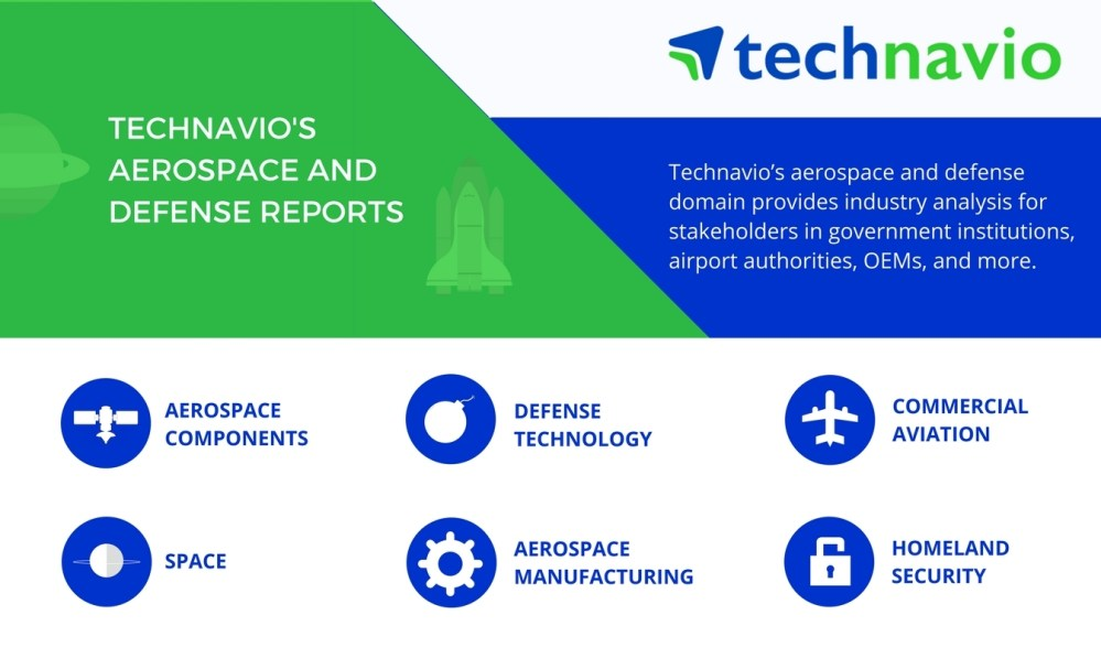 medium resolution of global aircraft engine electrical wiring harnesses and cable assembly market top 3 trends by technavio business wire