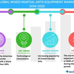 Martial Arts Diagram Mixture Of Elements And Compounds Mixed Equipment Market Increasing Popularity Propels Full Size