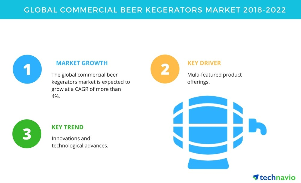 medium resolution of global commercial beer kegerators market multi featured product offerings to promote growth technavio business wire