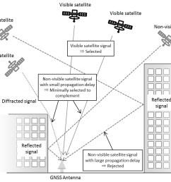 satellite gps wiring diagram 6 5 wohnungzumieten de u2022ntt and furuno electric gps time synchronization [ 1041 x 795 Pixel ]