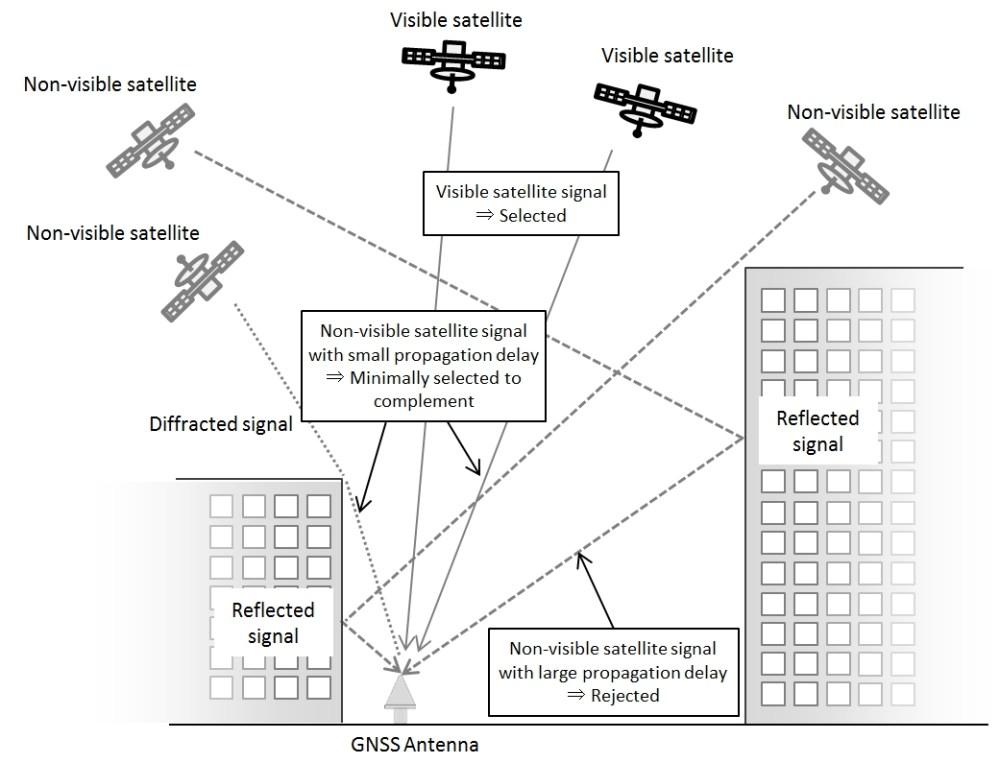 medium resolution of satellite gps wiring diagram 6 5 wohnungzumieten de u2022ntt and furuno electric gps time synchronization