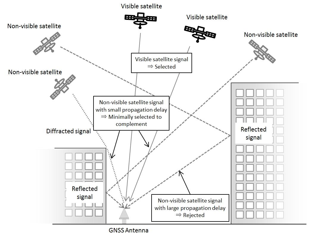 hight resolution of satellite gps wiring diagram 6 5 wohnungzumieten de u2022ntt and furuno electric gps time synchronization