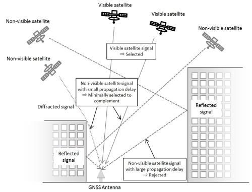 small resolution of satellite gps wiring diagram 6 5 wohnungzumieten de u2022ntt and furuno electric gps time synchronization