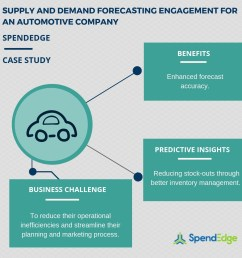 supply and demand forecasting engagement optimizing cash flow by efficiently managing production costs for companies a report by spendedge business  [ 1248 x 1248 Pixel ]