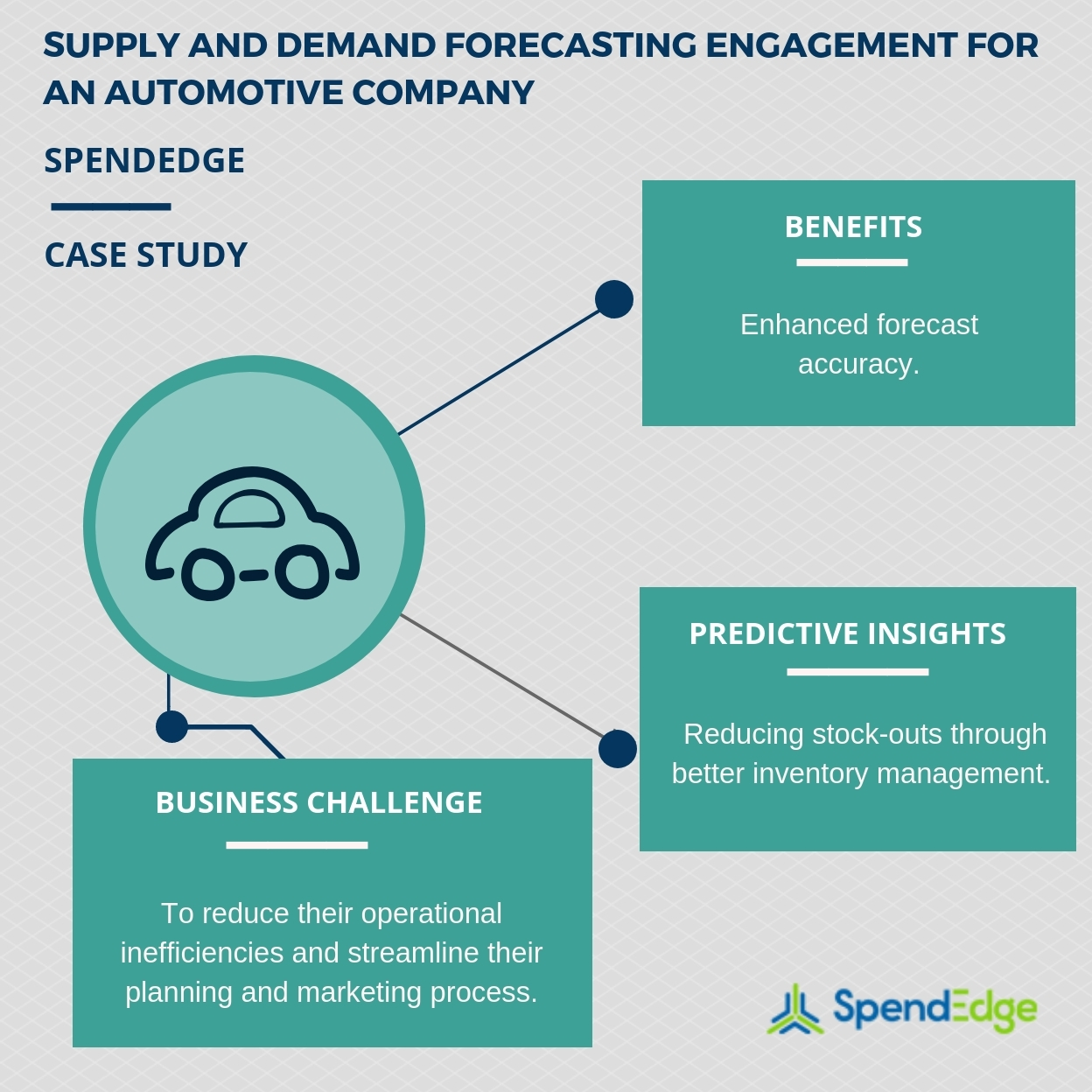 hight resolution of supply and demand forecasting engagement optimizing cash flow by efficiently managing production costs for companies a report by spendedge business