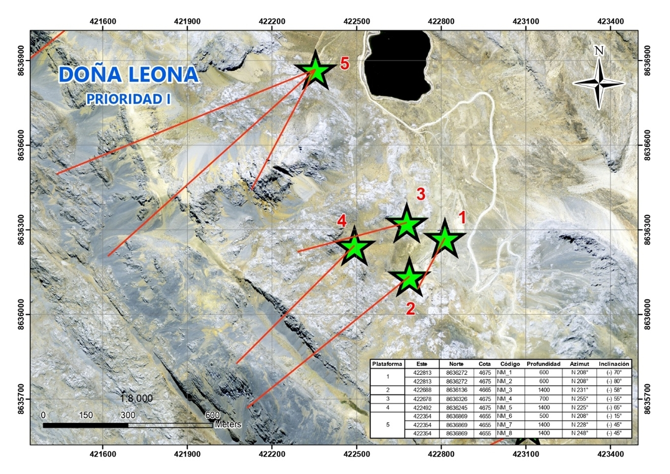 hight resolution of sierra metals receives permits for additional surface exploration drilling and tailing dam expansion at its yauricocha mine business wire