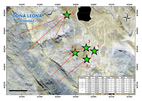 small resolution of sierra metals receives permits for additional surface exploration drilling and tailing dam expansion at its yauricocha mine business wire
