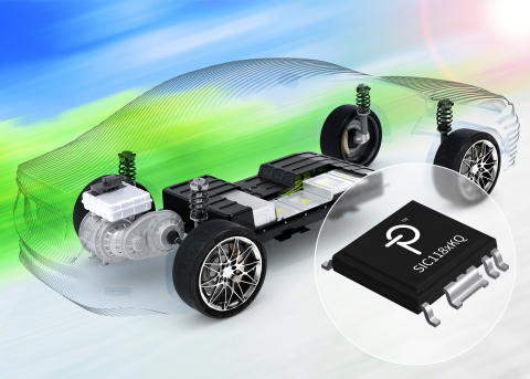 Power Integrations' SCALE-iDriver for SiC MOSFETs Achieves AEC-Q100 Automotive Qualification (Graphic: Business Wire)