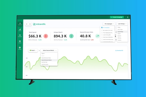 Advertisers dashboard view using tvScientific platform (Graphic: Business Wire)