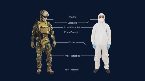 The Personalized Protective Biosystems (PPB) program will create fabrics with built-in ability to fight chemical and biological agents, from VX to chlorine gas to Ebola virus. The revolutionary fabrics being developed by FLIR Systems will be incorporated into protective suits and other equipment such as boots, gloves, and eye protection that can be worn by troops on the battlefield, medical and healthcare workers, and more. (Photo: Business Wire)