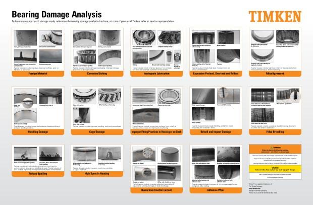Timken-Bearing-Damage-Poster1.jpg