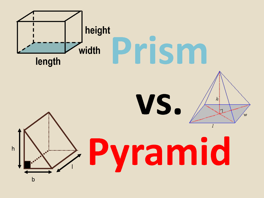 Worksheet Surface Area Of Prisms And Pyramids Worksheet