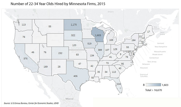 Fun With Statistics / Minnesota Department of Employment