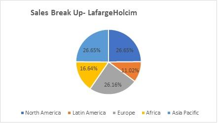 lafargeholcim-merger-complete-2