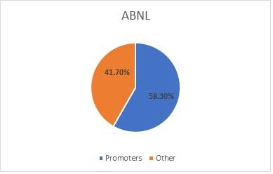 aditya-birla-group-strengthens-retail-business-2