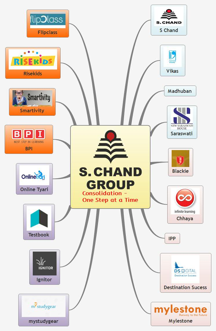 S-Chand-One-Step-At-a-Time-Merger-Demerger