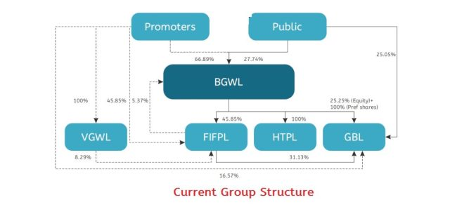 Borosil-Consolidation-Simple-Group-Structure-1