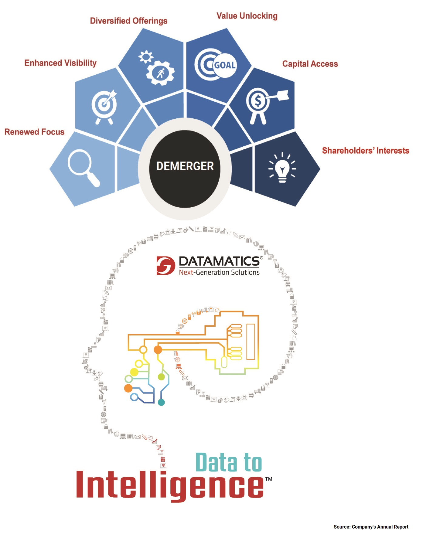 Datamatics-Demeger-E-Retail-Business
