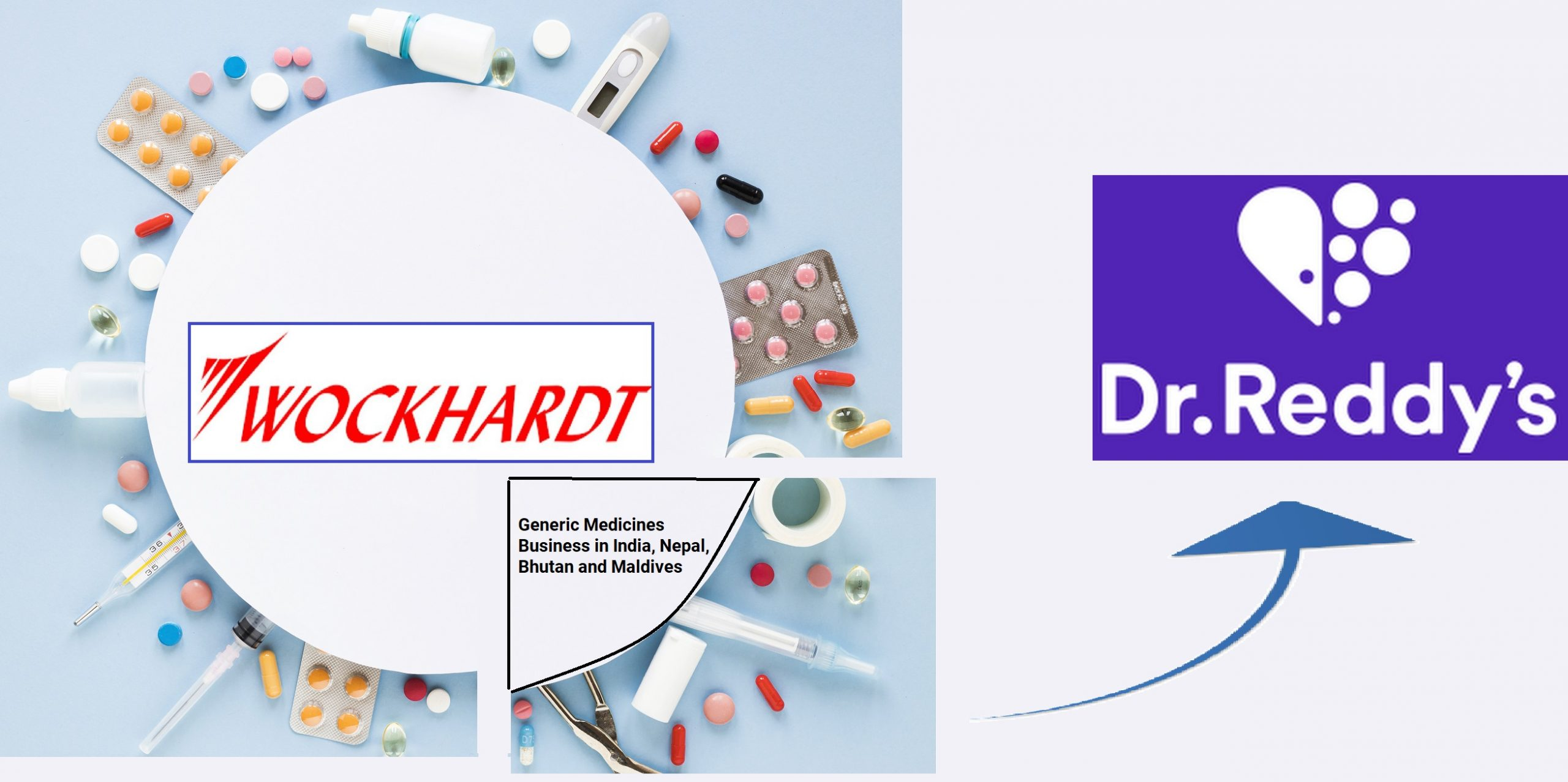 DrReddys-Lab-Wockhardt-Sale-Generics-Business