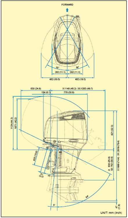 12v wiring diagram for boats inside the titanic four-stroke electronic fuel injection suzuki df300 - product information.
