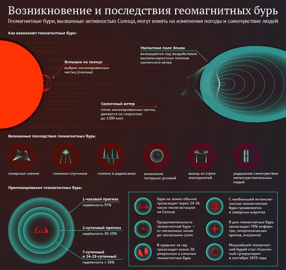 furtuni magnetice ale durerilor articulare)