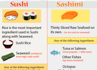 difference between sushi and sashimi