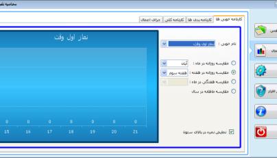Quran Software – Mohammad Journal
