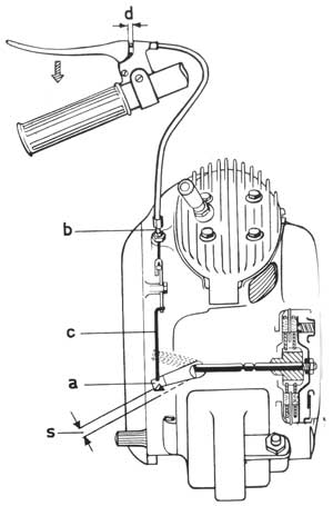 Tempo corvette 380 manual