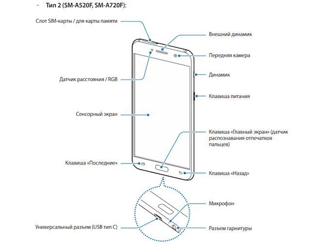 Nova Galaxy A serija stiže s IP68 certifikatom, poznate i