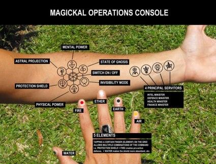 console magico