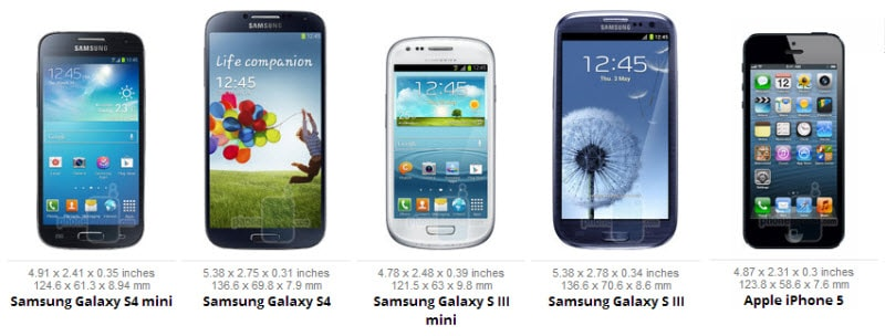 Samsung Galaxy S4 Mini Vergleich