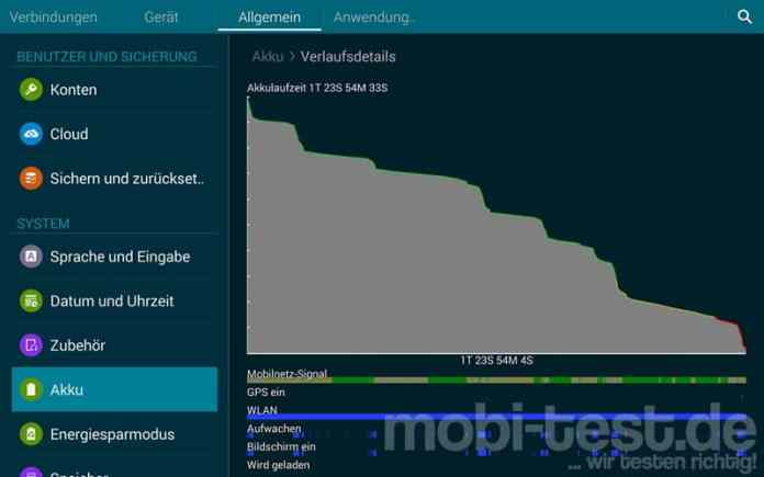 Samsung Galaxy Tab S 8.4 4G Akku (4)