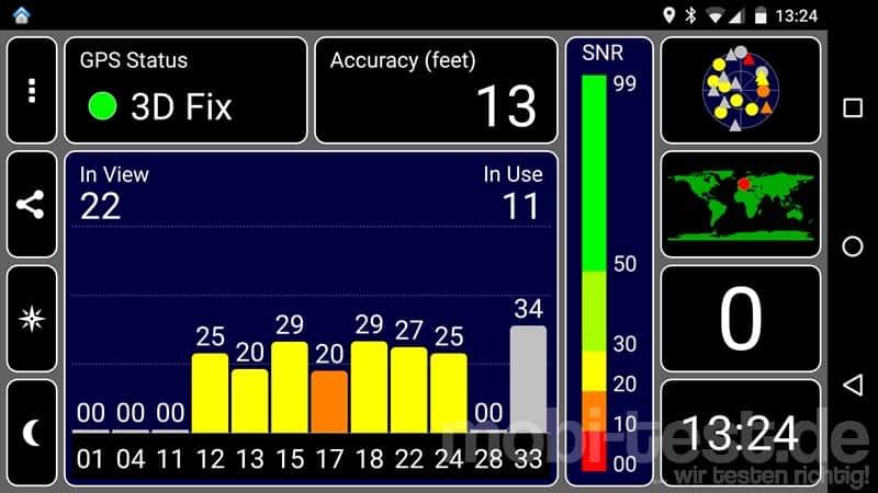 Nexus 6 Verbindungen (1)