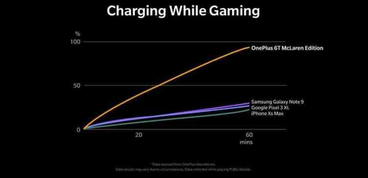 OnePlus Warp Charge Dash Charge_2