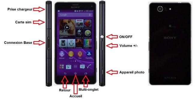 Sony Xperia Z2 bouton