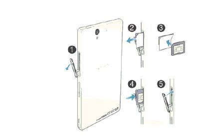 Carte SIM & Code PIN : Sony Xperia Z2 • Mobidocs