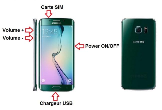 Samsung Galaxy S6 edge bouton