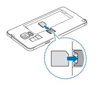 Samsung Galaxy Note 4 sim