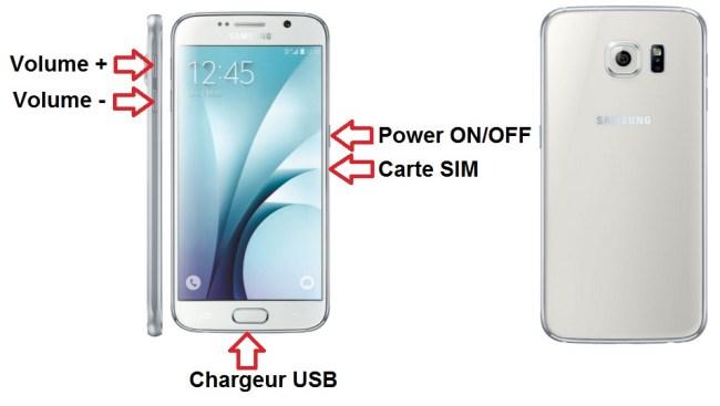 Samsung Galaxy S6 bouton