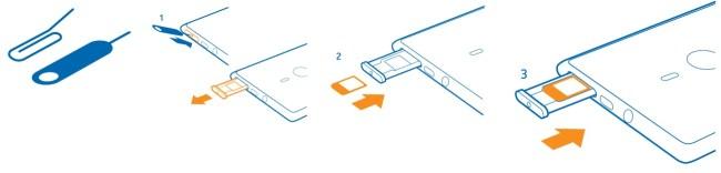 Nokia Lumia 930 carte SIM