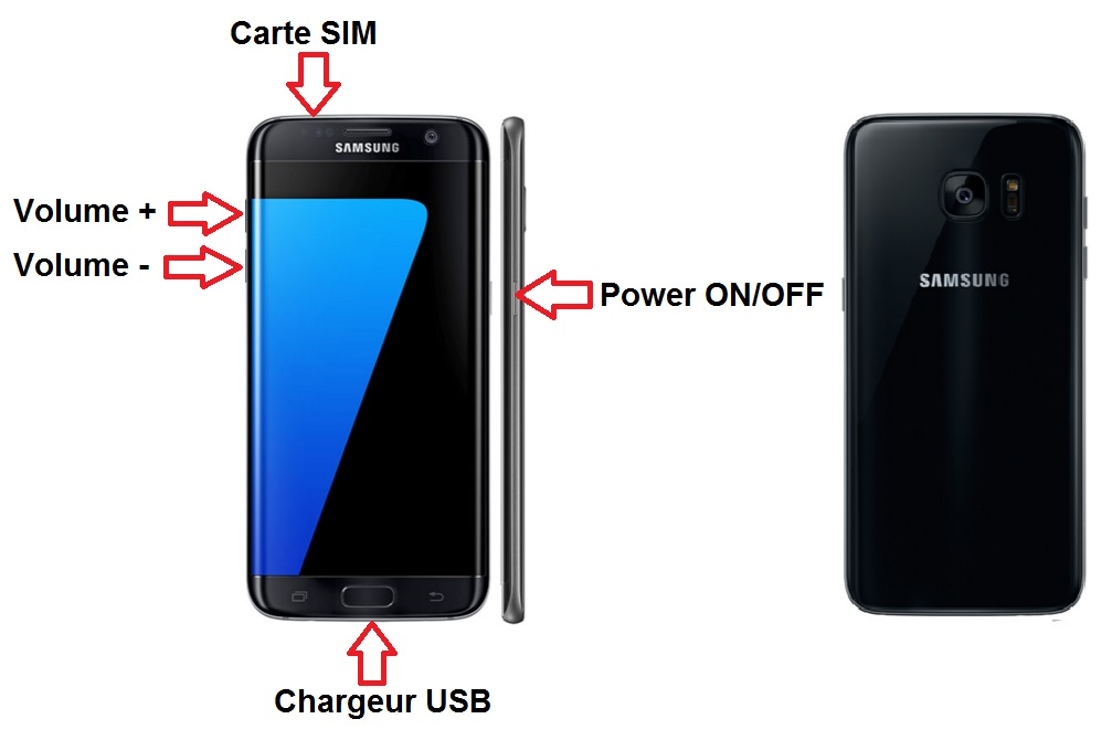 Samsung galaxy s7 edge guide complet et mode emploi - Mode emploi samsung galaxy trend lite ...